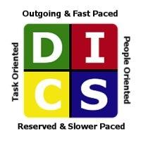 Disc Test