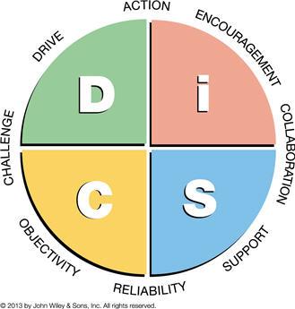 everything_disc_management_map.jpg